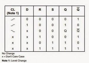 truth-table-cd4013.jpg